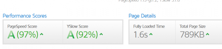 Suporte Wordpress 1